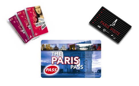PARIS CITY MUSEUM VISITE PASS