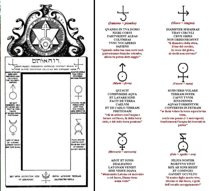 Porta Alchemica (simboli)