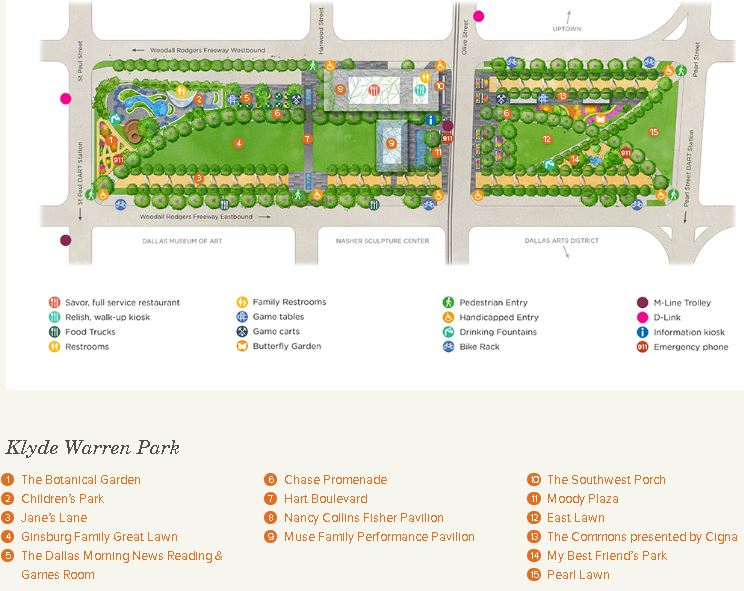 Klyde Warren Park - Map