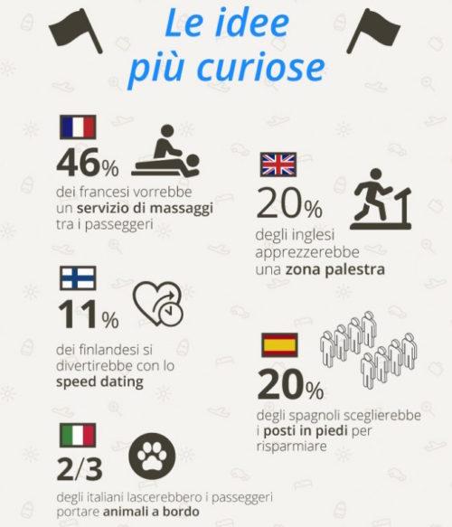 infografica_sondaggio_futuro_eD