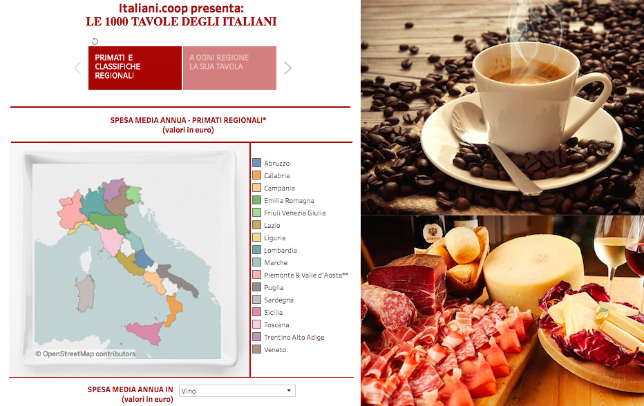 """Screenshot """"1000 tavole in Italia"""" e cibo italiano"""