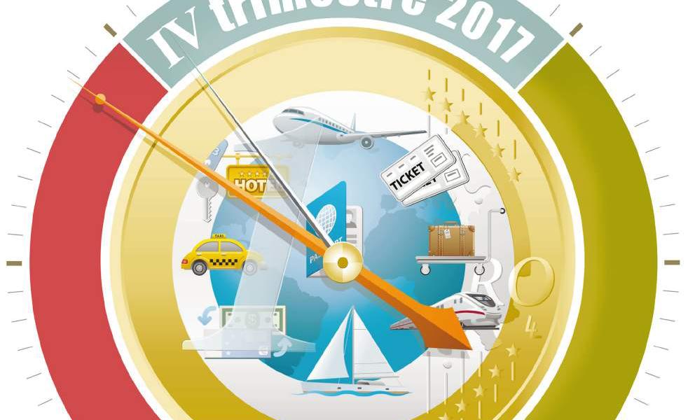 Barometro del turismo IV trimestre 2017