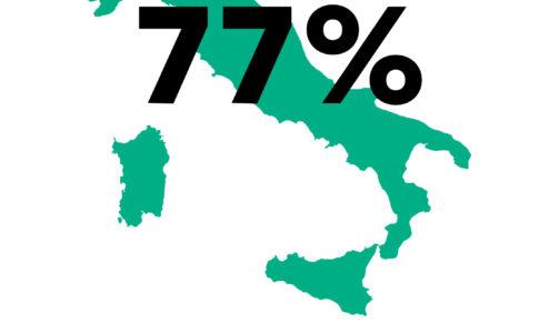 Viaggi online, il 77% dei viaggiatori italiani raggiunto da TripAdvisor